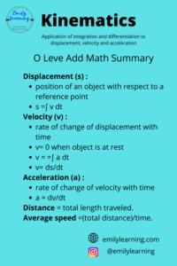kinematics summary for O Level Additional Mathematics