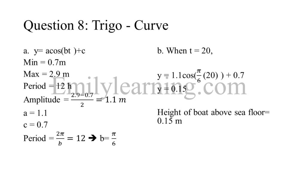 N level specimen paper 1 question 8 on trigonometry sketching curve