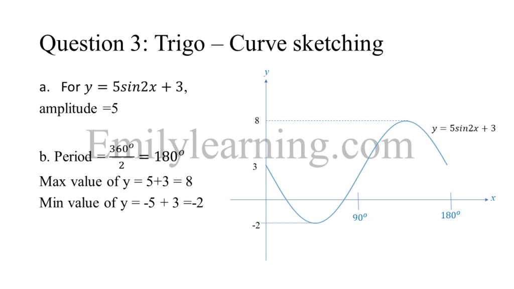 N level specimen paper 1 question 3 on trigonometry
