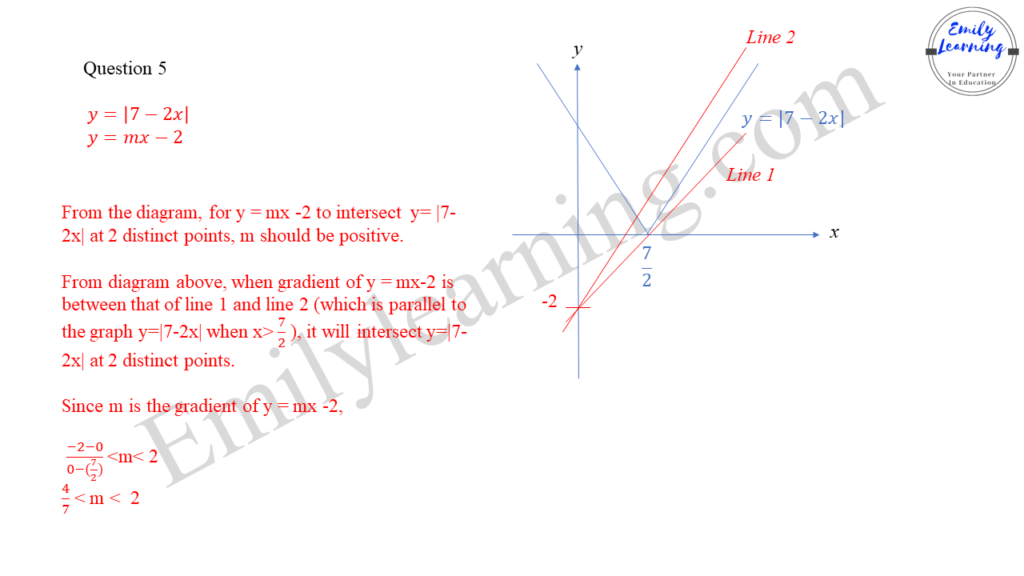 worked solutions of O Level A Math Paper 1 question 5 on absolute functions