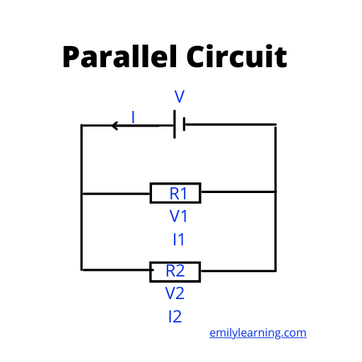 parallel circuit for O Level physics - relationship between current, voltage and resistance