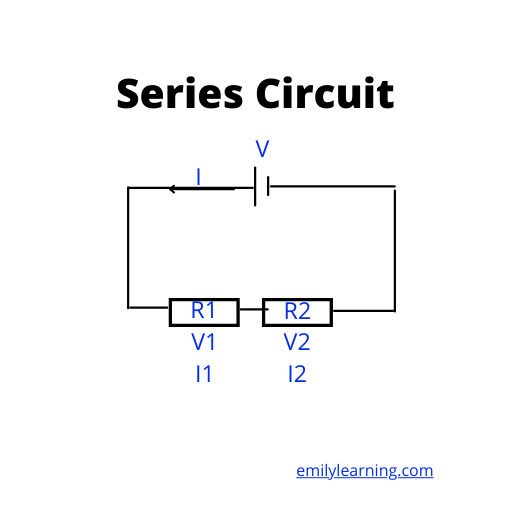 series circuit for O Level physics - relationship between current, voltage and resistance
